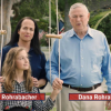 WIN AT ALL COSTS: Rep. Dana Rohrabacher Lying About Healthcare on TV and on the Campaign Trail